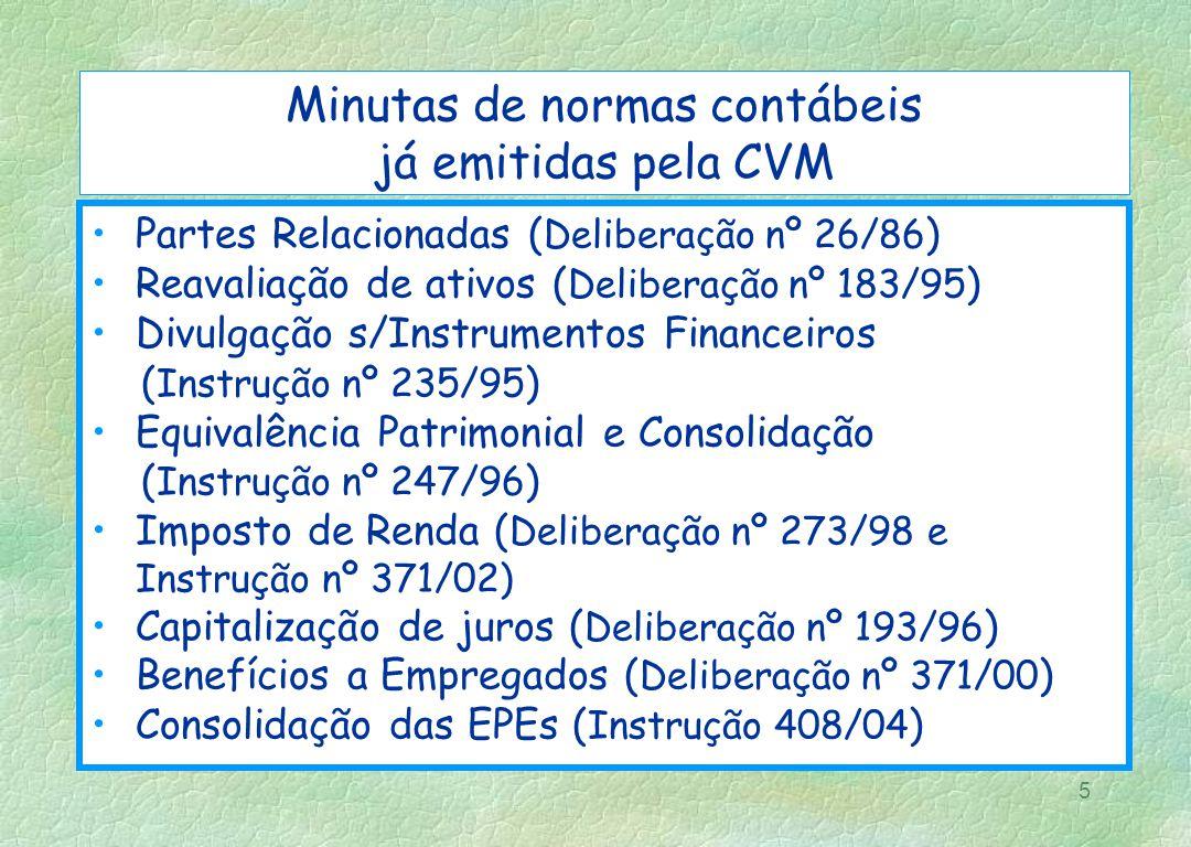 5 Minutas de normas contábeis já emitidas pela CVM Partes Relacionadas ( Deliberação nº 26/86 ) Reavaliação de ativos ( Deliberação nº 183/95 ) Divulg