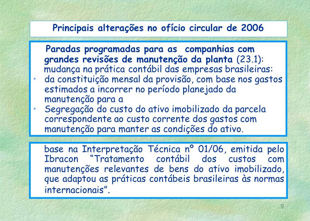 10 Outras alterações no ofício circular de 2006 Apresentação das demonstrações contábeis (1.1): balanço patrimonial - separação de ativos e passivos em circulantes e não-circulantes, e identificação do ativo imobilizado intangível.