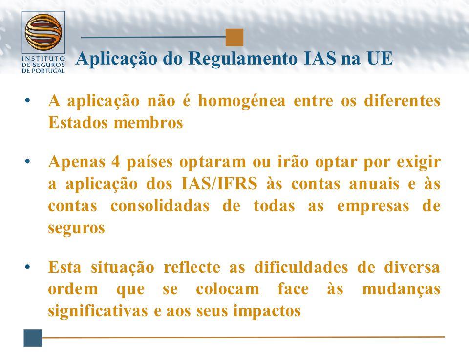 A aplicação não é homogénea entre os diferentes Estados membros Apenas 4 países optaram ou irão optar por exigir a aplicação dos IAS/IFRS às contas anuais e às contas consolidadas de todas as empresas de seguros Esta situação reflecte as dificuldades de diversa ordem que se colocam face às mudanças significativas e aos seus impactos Aplicação do Regulamento IAS na UE