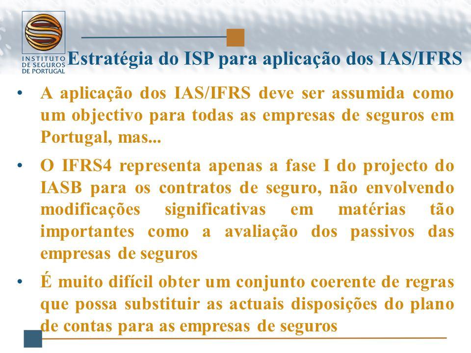 A aplicação dos IAS/IFRS deve ser assumida como um objectivo para todas as empresas de seguros em Portugal, mas...
