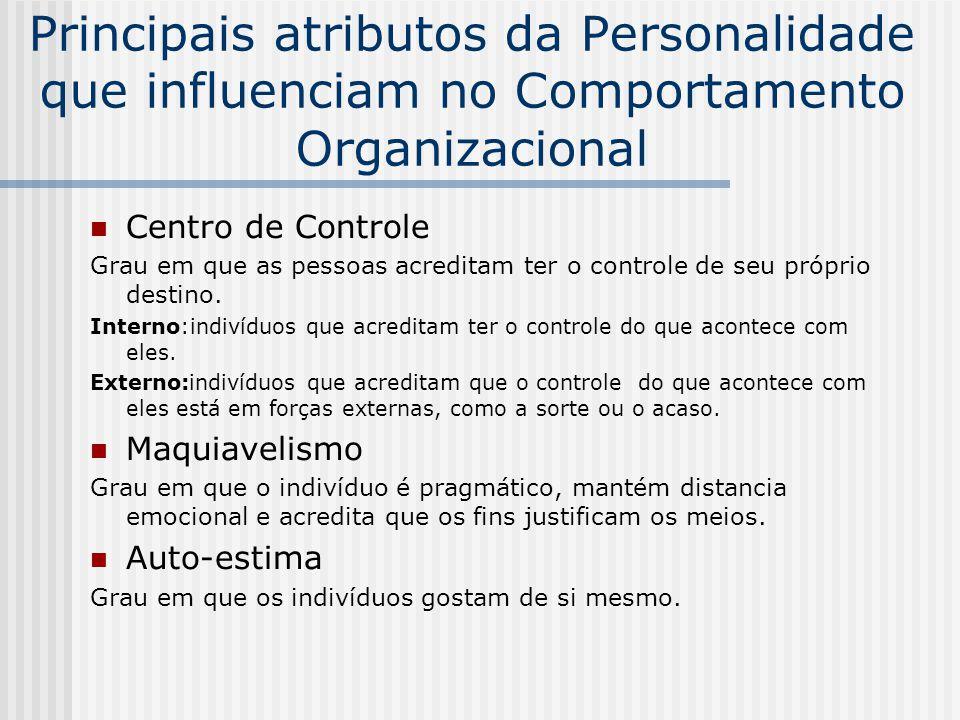 Principais atributos da Personalidade que influenciam no Comportamento Organizacional Centro de Controle Grau em que as pessoas acreditam ter o contro