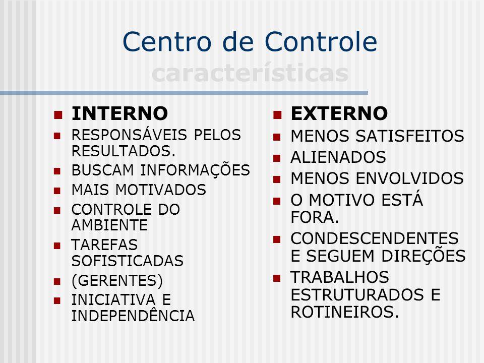 Centro de Controle características INTERNO RESPONSÁVEIS PELOS RESULTADOS. BUSCAM INFORMAÇÕES MAIS MOTIVADOS CONTROLE DO AMBIENTE TAREFAS SOFISTICADAS