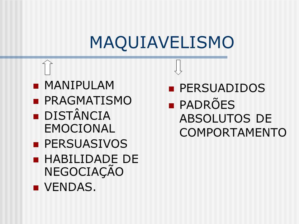 MAQUIAVELISMO MANIPULAM PRAGMATISMO DISTÂNCIA EMOCIONAL PERSUASIVOS HABILIDADE DE NEGOCIAÇÃO VENDAS. PERSUADIDOS PADRÕES ABSOLUTOS DE COMPORTAMENTO