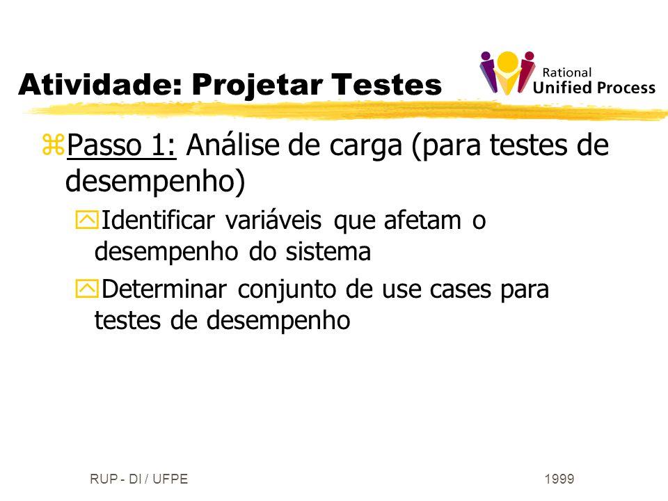 1999RUP - DI / UFPE zPasso 1: Análise de carga (para testes de desempenho) yIdentificar variáveis que afetam o desempenho do sistema yDeterminar conju