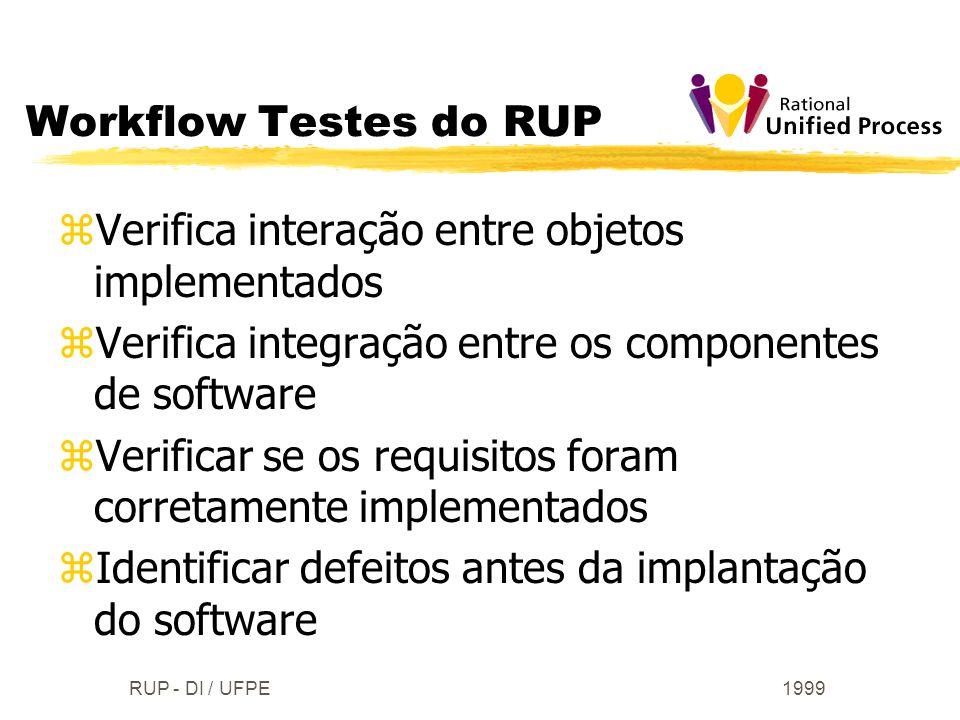 1999RUP - DI / UFPE Workflow Testes do RUP zVerifica interação entre objetos implementados zVerifica integração entre os componentes de software zVeri