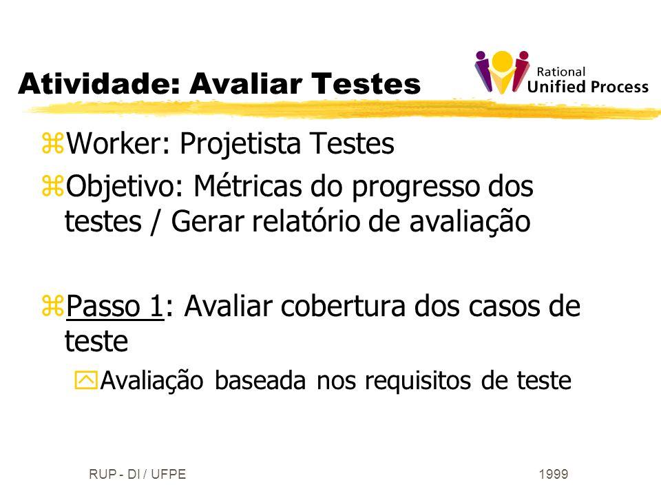 1999RUP - DI / UFPE zWorker: Projetista Testes zObjetivo: Métricas do progresso dos testes / Gerar relatório de avaliação zPasso 1: Avaliar cobertura