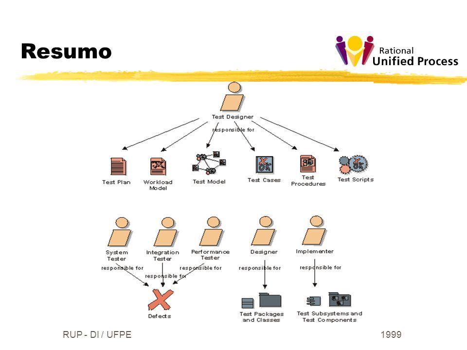 1999RUP - DI / UFPE Resumo