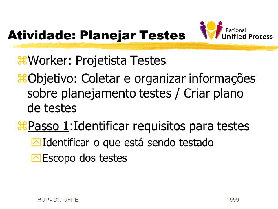 1999RUP - DI / UFPE zWorker: Projetista Testes zObjetivo: Coletar e organizar informações sobre planejamento testes / Criar plano de testes zPasso 1:I