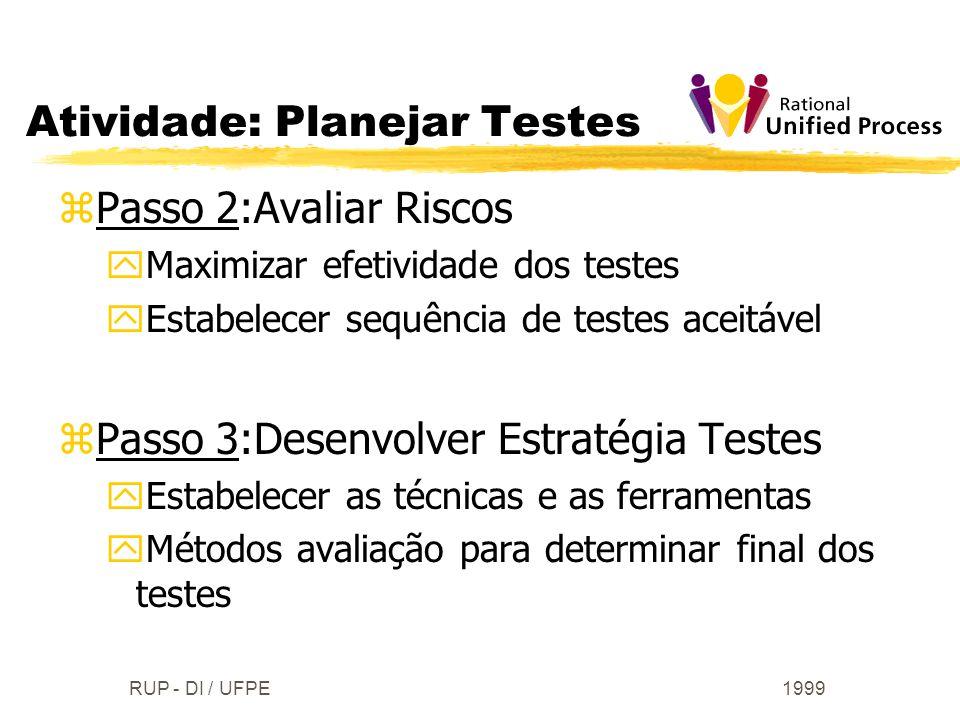 1999RUP - DI / UFPE zPasso 2:Avaliar Riscos yMaximizar efetividade dos testes yEstabelecer sequência de testes aceitável zPasso 3:Desenvolver Estratég