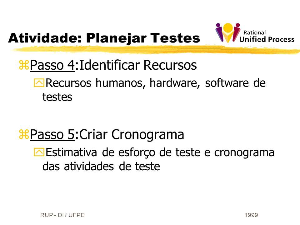 1999RUP - DI / UFPE zPasso 4:Identificar Recursos yRecursos humanos, hardware, software de testes zPasso 5:Criar Cronograma yEstimativa de esforço de