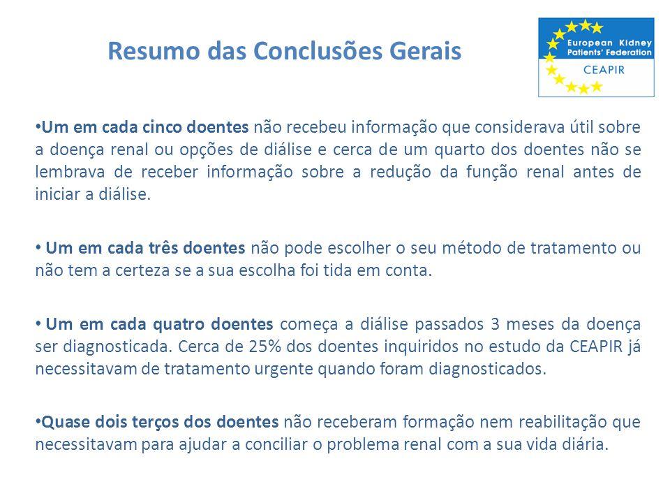 Resumo das Conclusões Gerais Um em cada cinco doentes não recebeu informação que considerava útil sobre a doença renal ou opções de diálise e cerca de