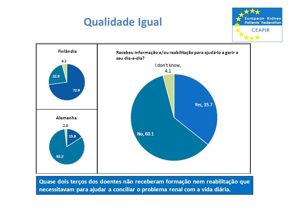 Qualidade Igual Quase dois terços dos doentes não receberam formação nem reabilitação que necessitavam para ajudar a conciliar o problema renal com a