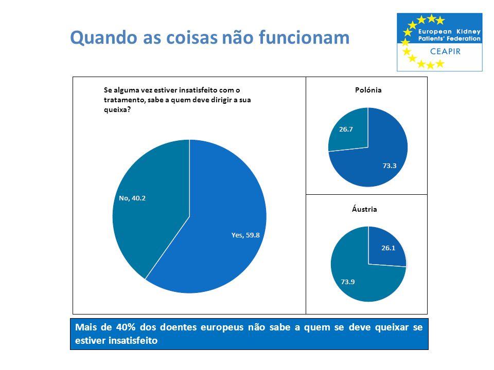 Resultados por país Diferenças entre os estados membros variam segundo as perguntas apresentadas.