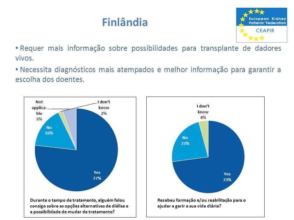 Finlândia Requer mais informação sobre possibilidades para transplante de dadores vivos. Necessita diagnósticos mais atempados e melhor informação par