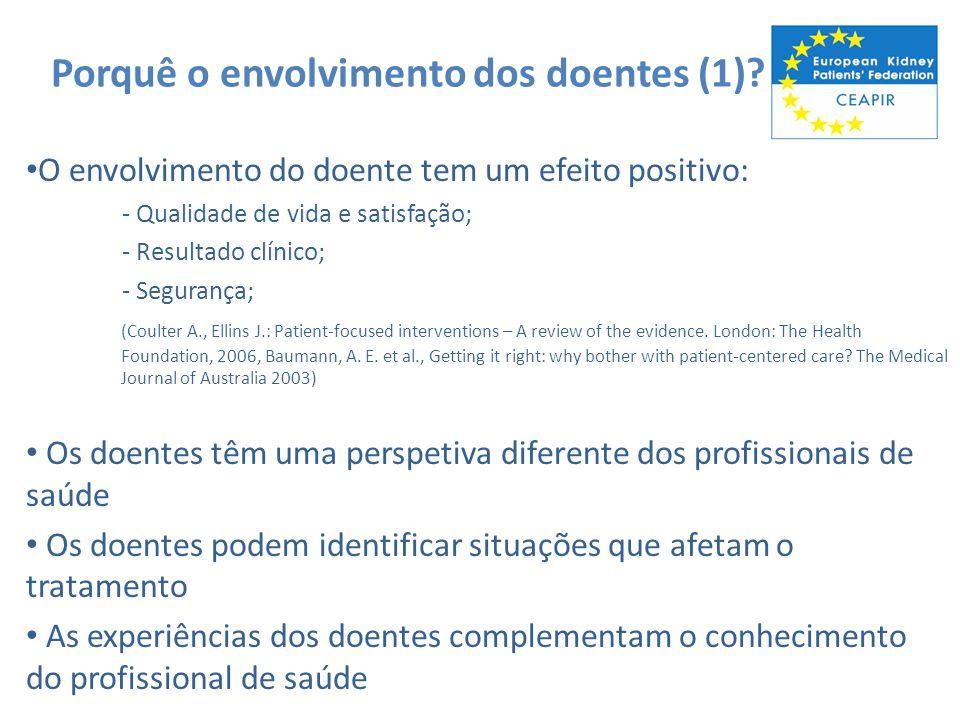 Porquê o envolvimento dos doentes (1)? O envolvimento do doente tem um efeito positivo: - Qualidade de vida e satisfação; - Resultado clínico; - Segur