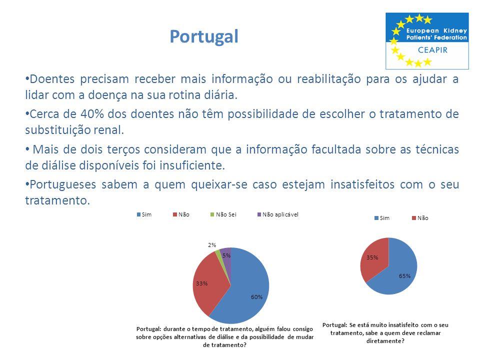 Em Resumo Doentes não têm o mesmo acesso aos cuidados de saúde na Europa.