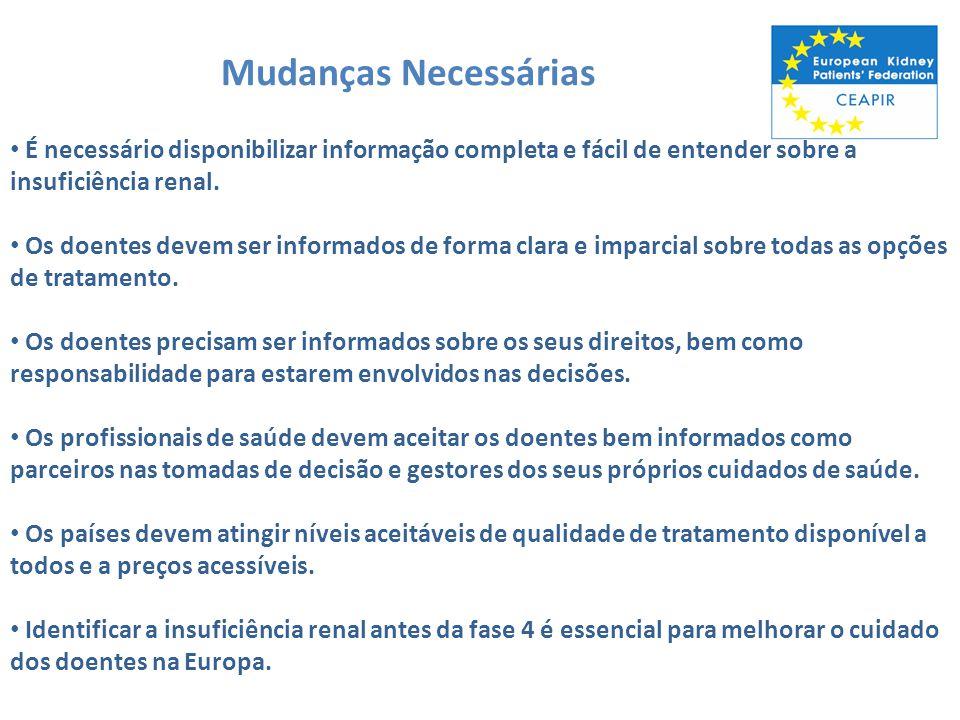 Mudanças Necessárias É necessário disponibilizar informação completa e fácil de entender sobre a insuficiência renal. Os doentes devem ser informados