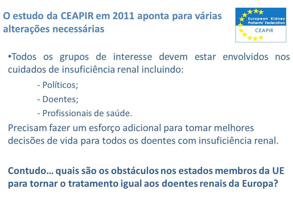 O estudo da CEAPIR em 2011 aponta para várias alterações necessárias Todos os grupos de interesse devem estar envolvidos nos cuidados de insuficiência
