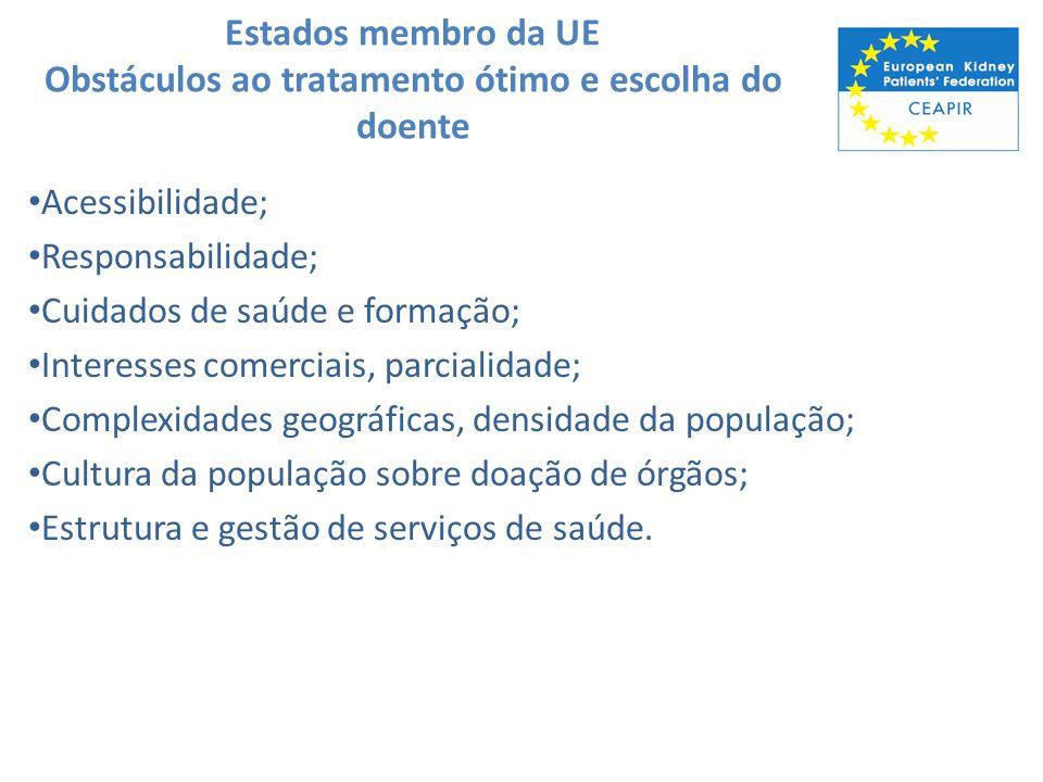 Estados membro da UE Obstáculos ao tratamento ótimo e escolha do doente Acessibilidade; Responsabilidade; Cuidados de saúde e formação; Interesses com