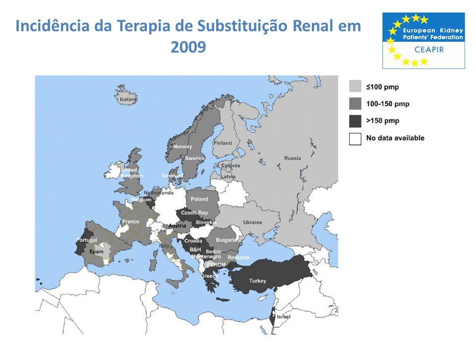Incidência da Terapia de Substituição Renal em 2009