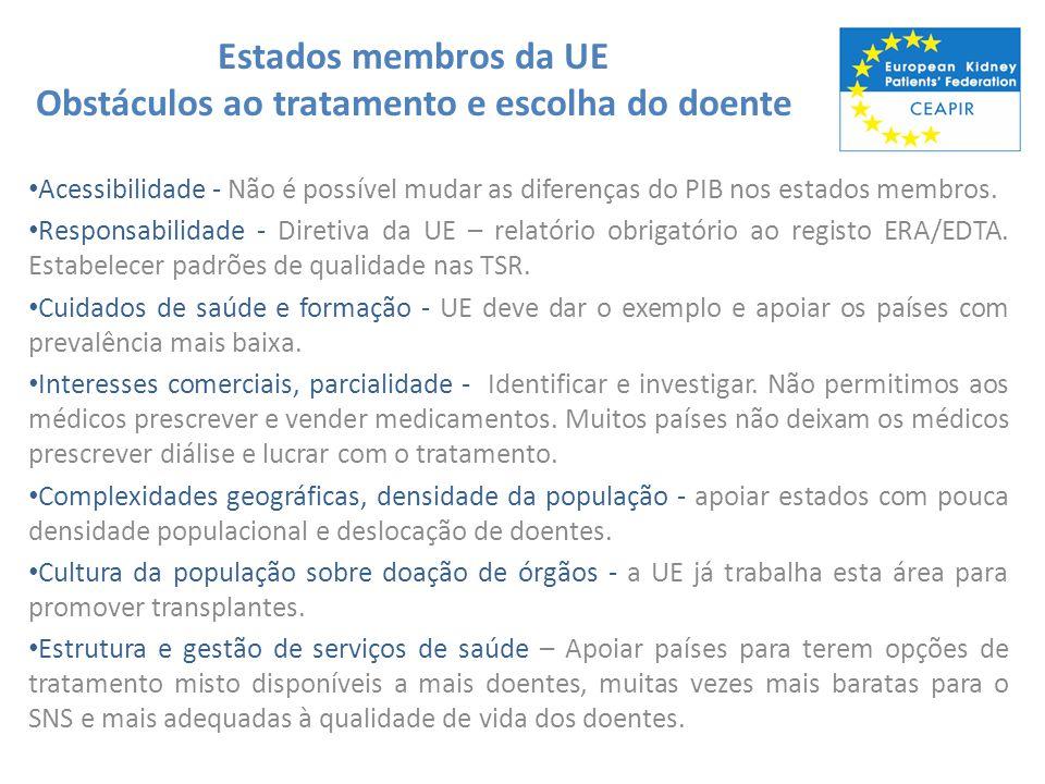 Estados membros da UE Obstáculos ao tratamento e escolha do doente Acessibilidade - Não é possível mudar as diferenças do PIB nos estados membros. Res