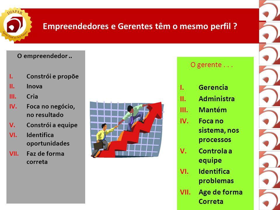 Empreendedores e Gerentes têm o mesmo perfil .O empreendedor..