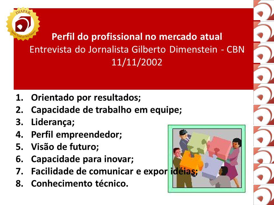 Perfil do profissional no mercado atual Entrevista do Jornalista Gilberto Dimenstein - CBN 11/11/2002 1.Orientado por resultados; 2.Capacidade de trabalho em equipe; 3.Liderança; 4.Perfil empreendedor; 5.Visão de futuro; 6.Capacidade para inovar; 7.Facilidade de comunicar e expor idéias; 8.Conhecimento técnico.