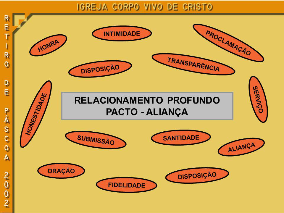 RELACIONAMENTO PROFUNDO PACTO - ALIANÇA DISPOSIÇÃO INTIMIDADE HONESTIDADE HONRA PROCLAMAÇÃO TRANSPARÊNCIA SANTIDADE ALIANÇA SERVIÇO ORAÇÃO DISPOSIÇÃO FIDELIDADE SUBMISSÃO