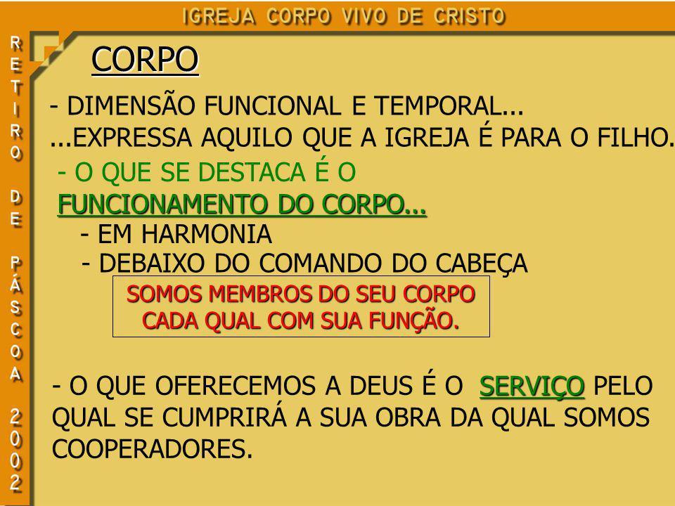 CORPO - DIMENSÃO FUNCIONAL E TEMPORAL......EXPRESSA AQUILO QUE A IGREJA É PARA O FILHO.