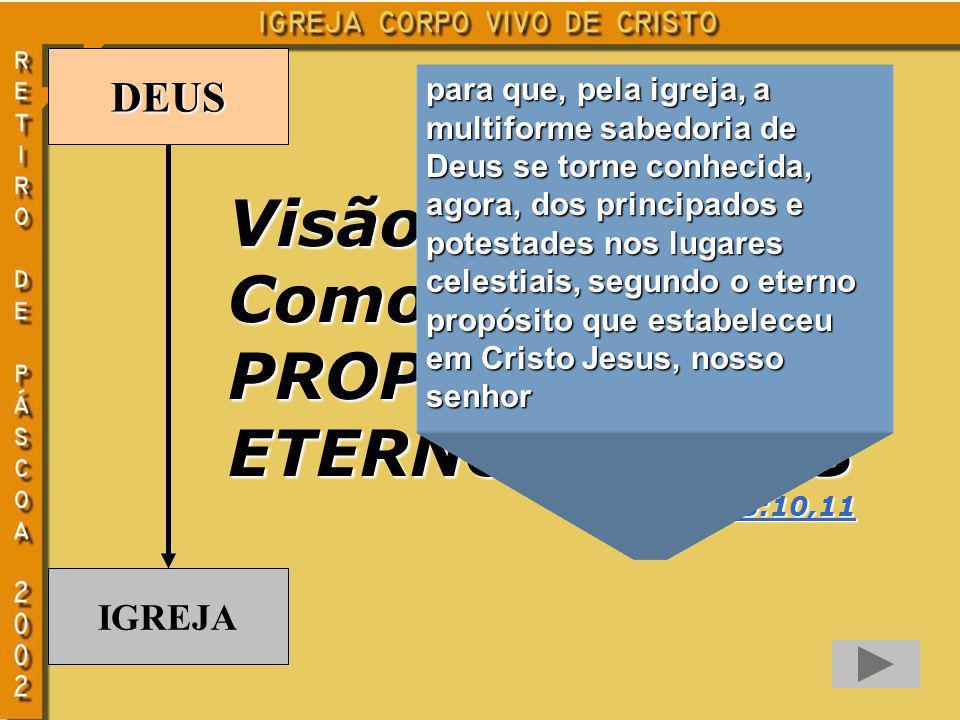 DEUS IGREJA Visão da Igreja ComoPROPÓSITO ETERNO DE DEUS Ef 3:10,11 Ef 3:10,11 para que, pela igreja, a multiforme sabedoria de Deus se torne conhecida, agora, dos principados e potestades nos lugares celestiais, segundo o eterno propósito que estabeleceu em Cristo Jesus, nosso senhor para que, pela igreja, a multiforme sabedoria de Deus se torne conhecida, agora, dos principados e potestades nos lugares celestiais, segundo o eterno propósito que estabeleceu em Cristo Jesus, nosso senhor