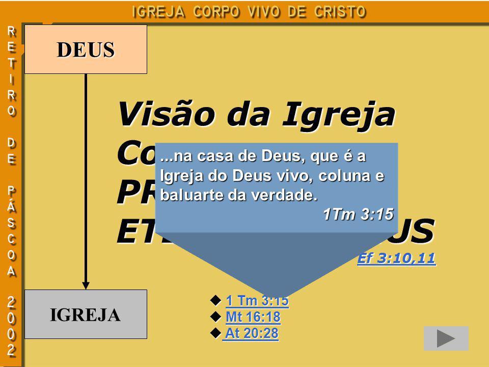 u 1 Tm 3:15 1 Tm 3:151 Tm 3:15 u Mt 16:18 Mt 16:18Mt 16:18 u At 20:28 At 20:28 At 20:28DEUS IGREJA Visão da Igreja ComoPROPÓSITO ETERNO DE DEUS Ef 3:1