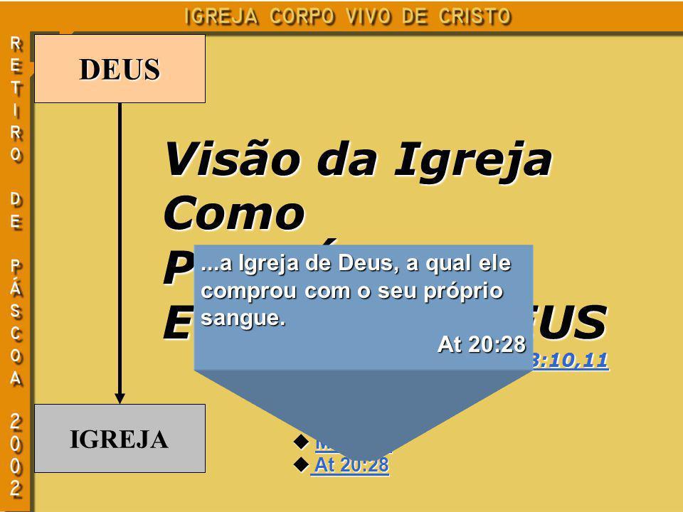 u 1 Tm 3:15 1 Tm 3:151 Tm 3:15 u Mt 16:18 Mt 16:18Mt 16:18 u At 20:28 At 20:28 At 20:28DEUS IGREJA Visão da Igreja ComoPROPÓSITO ETERNO DE DEUS Ef 3:10,11 Ef 3:10,11...a Igreja de Deus, a qual ele comprou com o seu próprio sangue....a Igreja de Deus, a qual ele comprou com o seu próprio sangue.