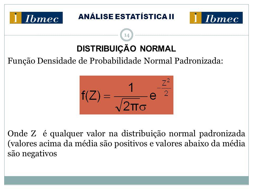 ANÁLISE ESTATÍSTICA II 14 DISTRIBUIÇÃO NORMAL Função Densidade de Probabilidade Normal Padronizada: Onde Z é qualquer valor na distribuição normal padronizada (valores acima da média são positivos e valores abaixo da média são negativos