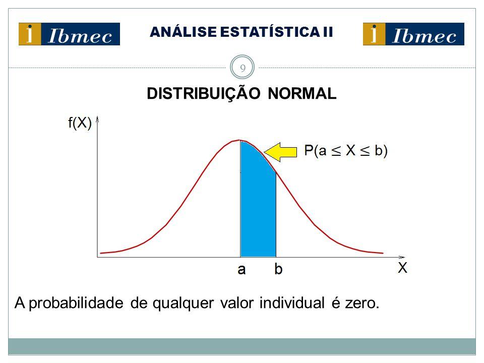 9 DISTRIBUIÇÃO NORMAL A probabilidade de qualquer valor individual é zero.