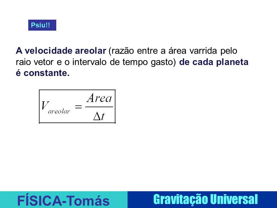 FÍSICA-Tomás Gravitação Universal Psiu!! A velocidade areolar (razão entre a área varrida pelo raio vetor e o intervalo de tempo gasto) de cada planet