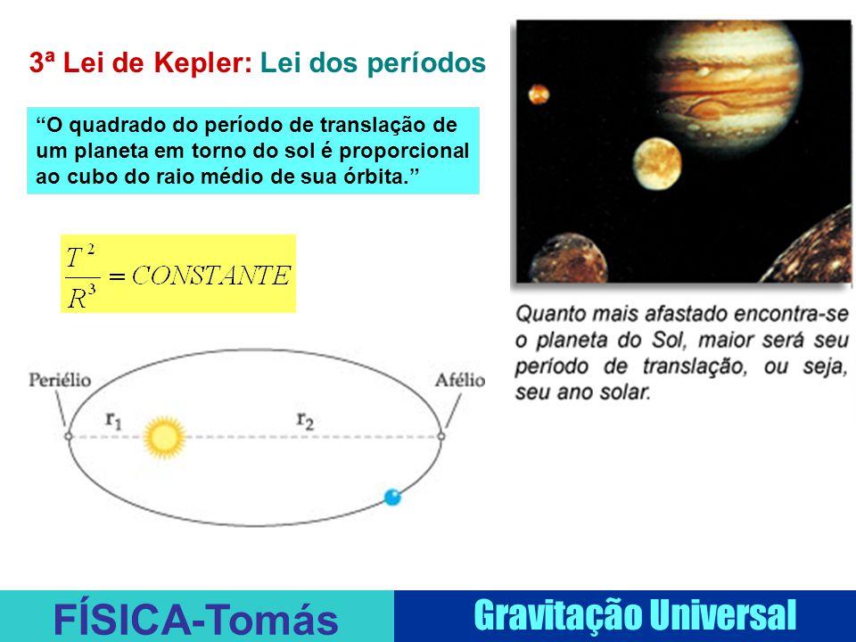 """FÍSICA-Tomás Gravitação Universal 3ª Lei de Kepler: Lei dos períodos """"O quadrado do período de translação de um planeta em torno do sol é proporcional"""
