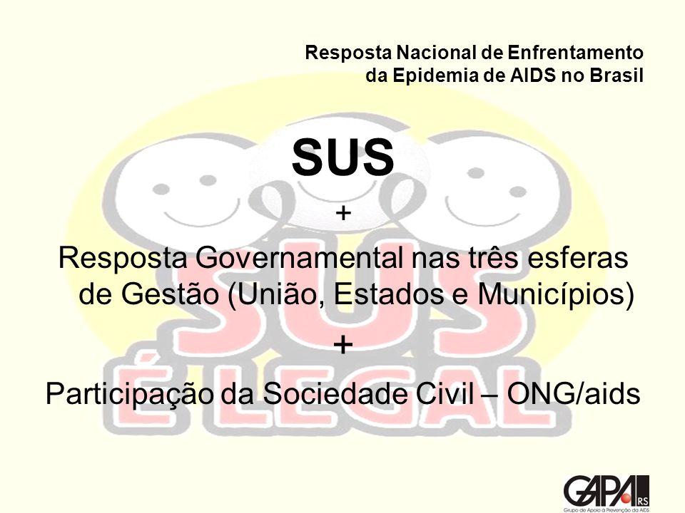 Resposta Nacional de Enfrentamento da Epidemia de AIDS no Brasil SUS + Resposta Governamental nas três esferas de Gestão (União, Estados e Municípios)