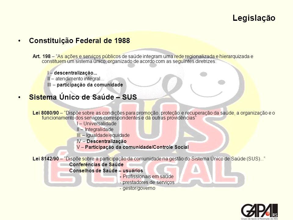 """Legislação Constituição Federal de 1988 Art. 198 – """"As ações e serviços públicos de saúde integram uma rede regionalizada e hierarquizada e constituem"""