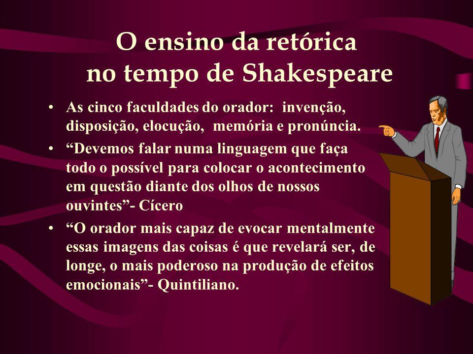 O ensino da retórica no tempo de Shakespeare As cinco faculdades do orador: invenção, disposição, elocução, memória e pronúncia.