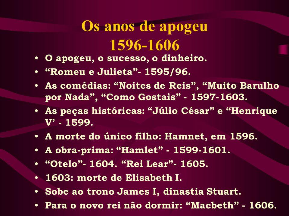 Os anos de apogeu 1596-1606 O apogeu, o sucesso, o dinheiro.