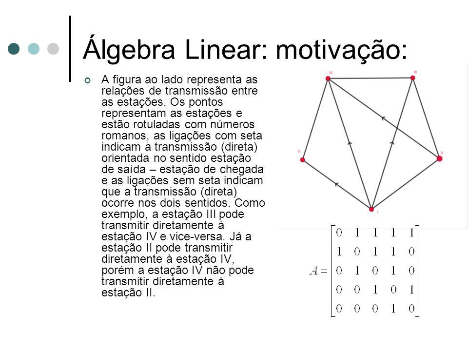 Álgebra Linear: motivação: A figura ao lado representa as relações de transmissão entre as estações. Os pontos representam as estações e estão rotulad