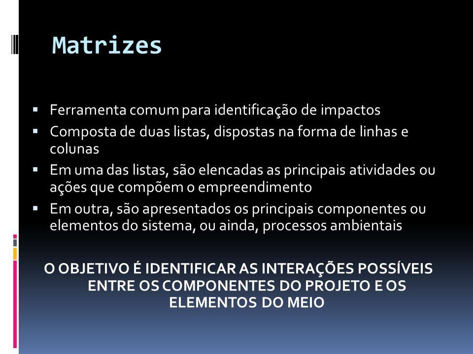 Matrizes  Ferramenta comum para identificação de impactos  Composta de duas listas, dispostas na forma de linhas e colunas  Em uma das listas, são elencadas as principais atividades ou ações que compõem o empreendimento  Em outra, são apresentados os principais componentes ou elementos do sistema, ou ainda, processos ambientais O OBJETIVO É IDENTIFICAR AS INTERAÇÕES POSSÍVEIS ENTRE OS COMPONENTES DO PROJETO E OS ELEMENTOS DO MEIO