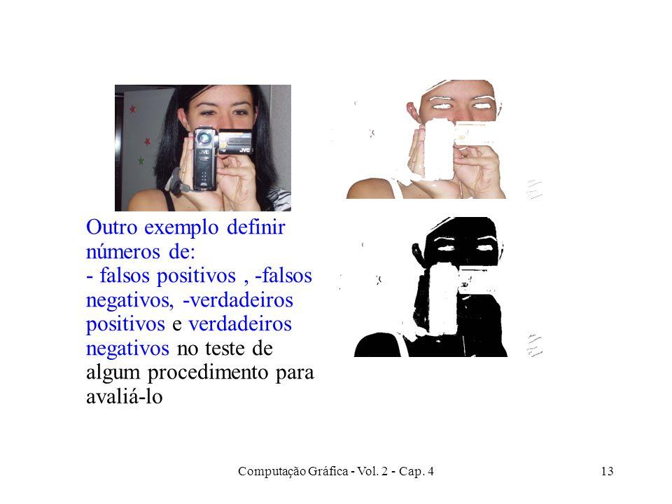 Computação Gráfica - Vol. 2 - Cap. 413 Outro exemplo definir números de: - falsos positivos, -falsos negativos, -verdadeiros positivos e verdadeiros n