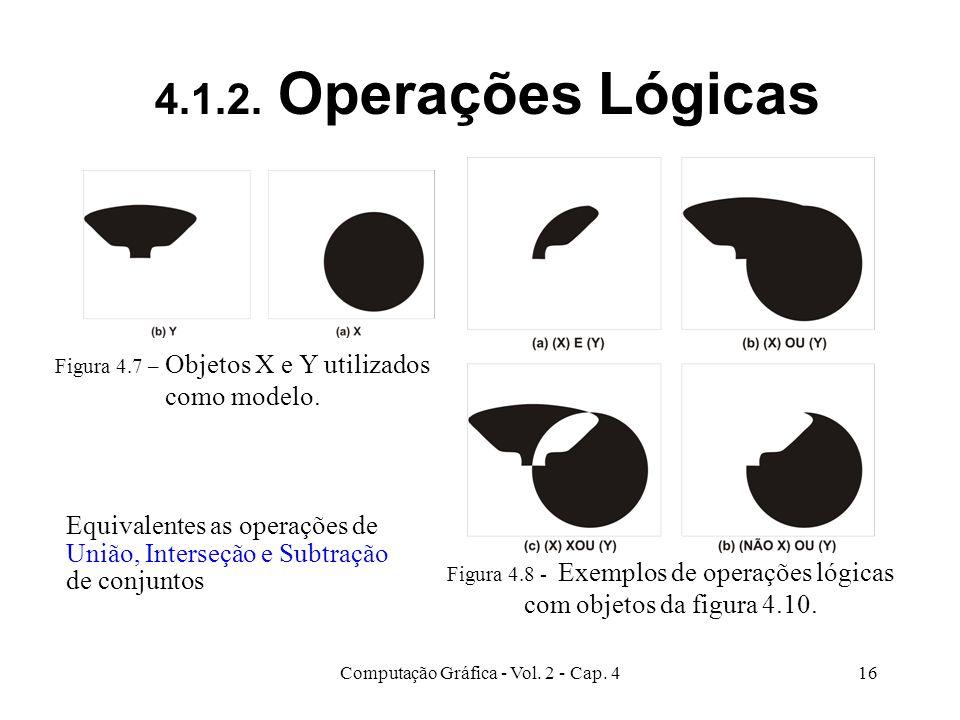 Computação Gráfica - Vol. 2 - Cap. 416 4.1.2. Operações Lógicas Figura 4.7 – Objetos X e Y utilizados como modelo. Figura 4.8 - Exemplos de operações