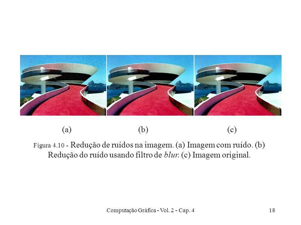 Computação Gráfica - Vol. 2 - Cap. 418 (a) (b) (c) Figura 4.10 - Redução de ruídos na imagem. (a) Imagem com ruído. (b) Redução do ruído usando filtr