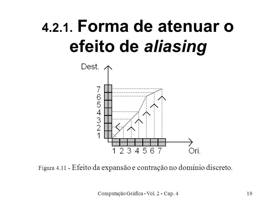 Computação Gráfica - Vol. 2 - Cap. 419 4.2.1. Forma de atenuar o efeito de aliasing Figura 4.11 - Efeito da expansão e contração no domínio discreto.