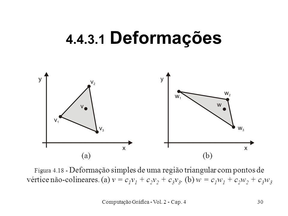 Computação Gráfica - Vol. 2 - Cap. 430 4.4.3.1 Deformações Figura 4.18 - Deformação simples de uma região triangular com pontos de vértice não-colinea