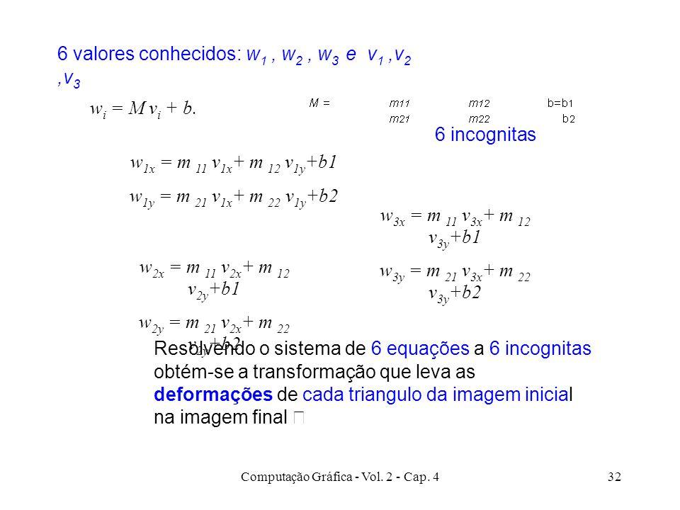 Computação Gráfica - Vol. 2 - Cap. 432 Resolvendo o sistema de 6 equações a 6 incognitas obtém-se a transformação que leva as deformações de cada tria