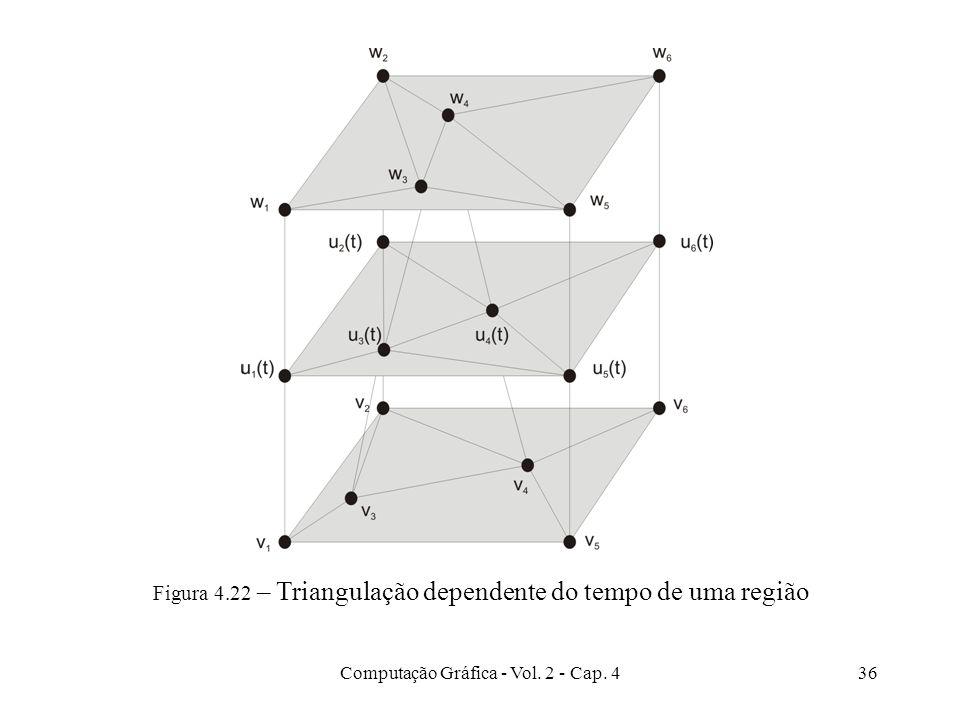 Computação Gráfica - Vol. 2 - Cap. 436 Figura 4.22 – Triangulação dependente do tempo de uma região