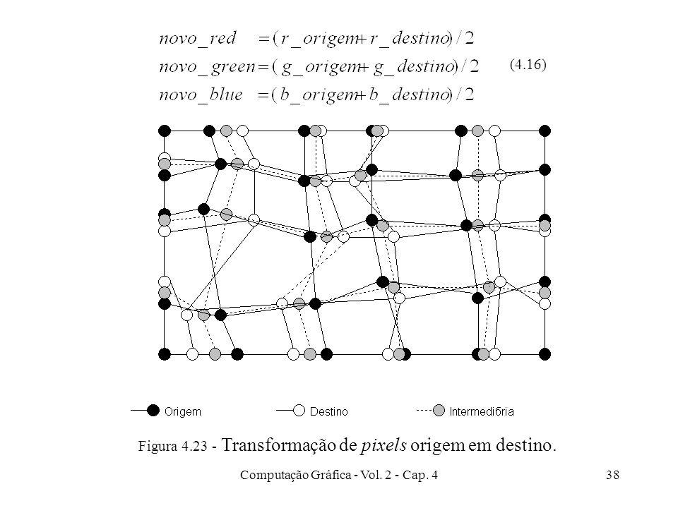 Computação Gráfica - Vol. 2 - Cap. 438 (4.16) Figura 4.23 - Transformação de pixels origem em destino.